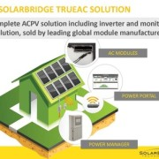 TRUEAC Solar Module_Page_B